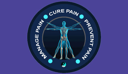 Cure Back Pain Forever Program